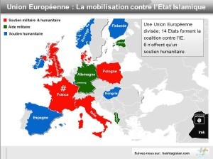UE - La coalition contre IE
